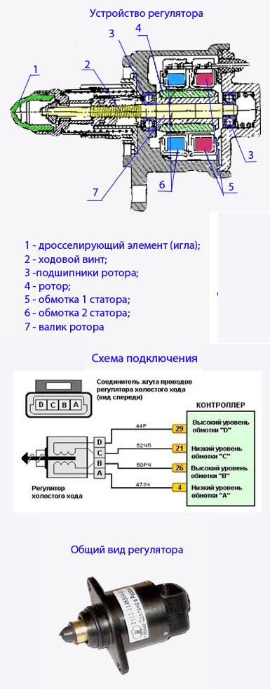 Регулятор холостого хода- устройство, подключение, общий вид