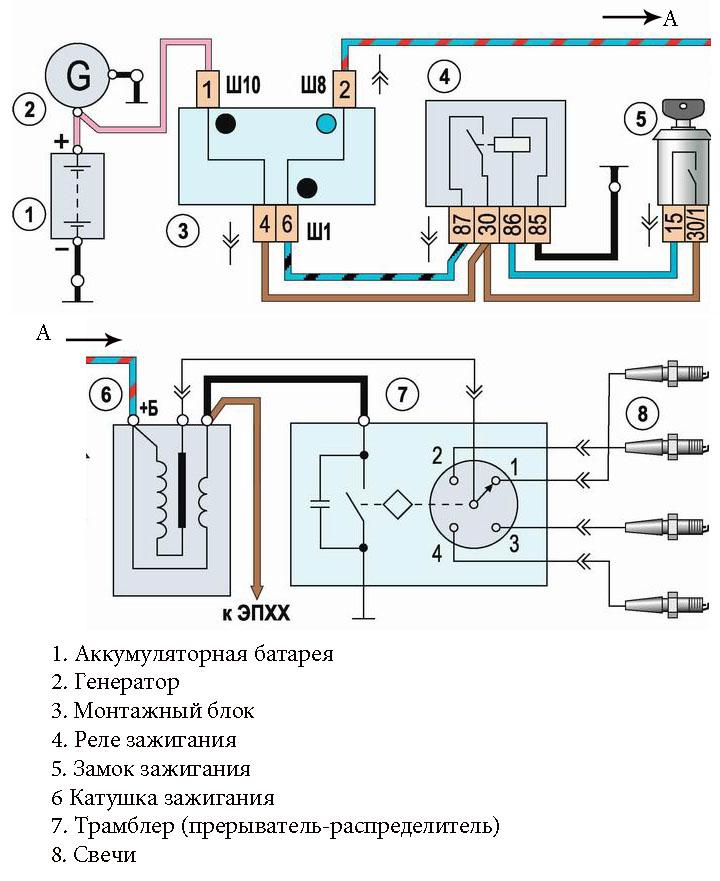 Электрическая схема системы зажигания Ваз-2107 с реле в цепи выключателя зажигания